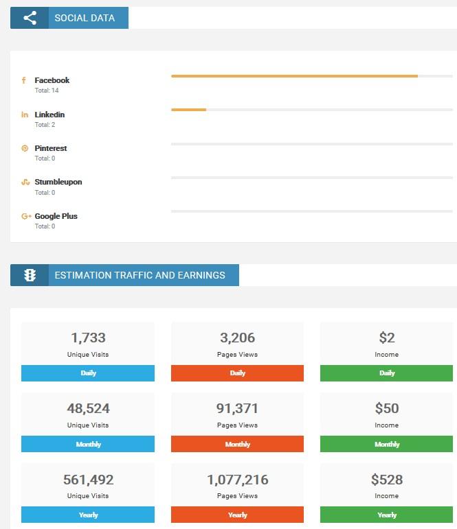 Alat Cek SEO Online Untuk Menguji Kualitas SEO Blog & Website 4